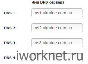 Имя DNS-серверов на 2domains