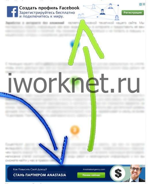 Блоки адсенс на сайте - пример