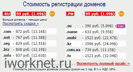 Стоимость регистрации доменов на 2domains