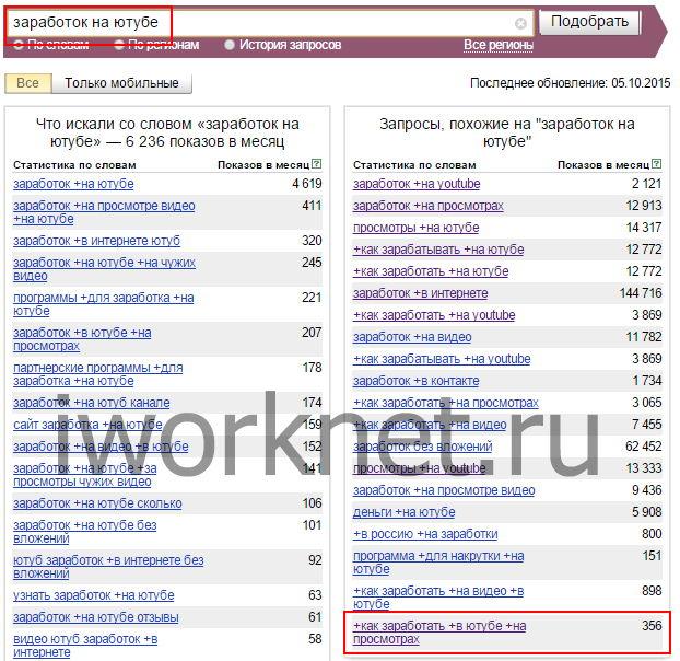 Yandex.wordstat - запросы