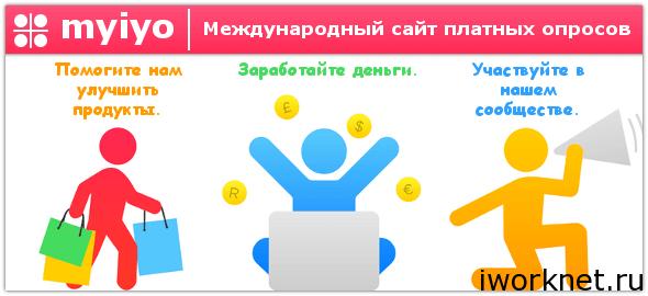 Онлайн опросы за деньги