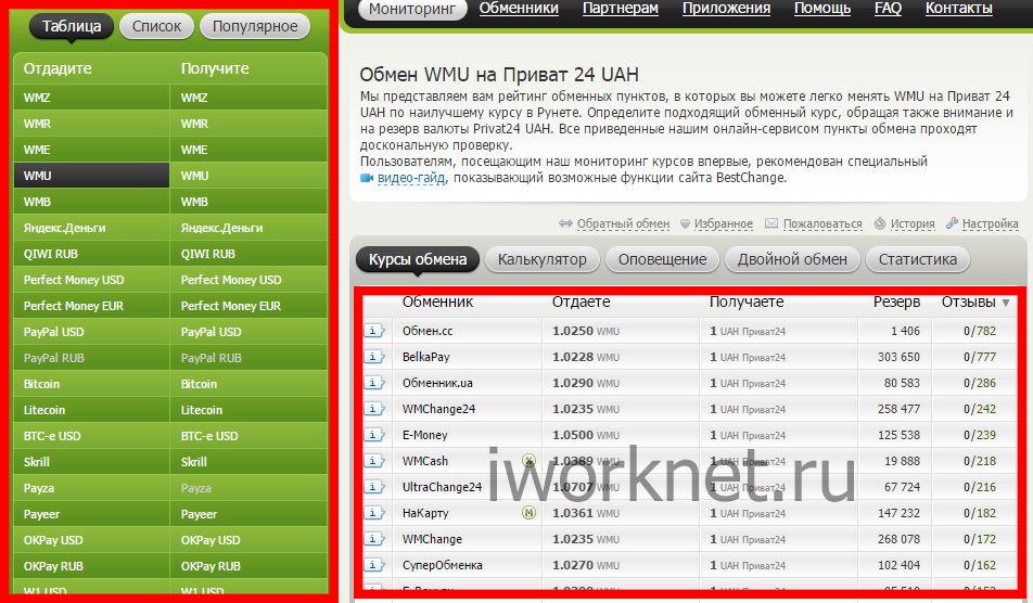 Изображение - Можно ли перевести деньги с вебмани на карту приватбанка Obmenniki