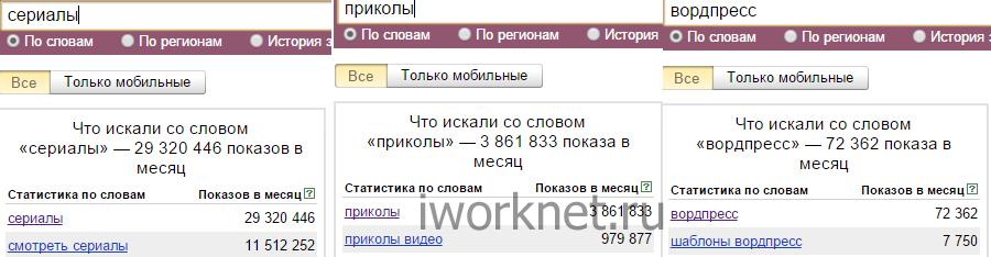 Актуальность тематики - yandex.wordstat