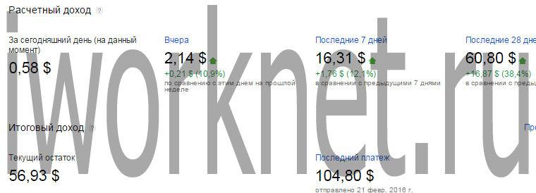 Сколько я заработок в Google Adsense
