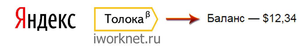 Яндекс Толока на русском или сколько можно заработать