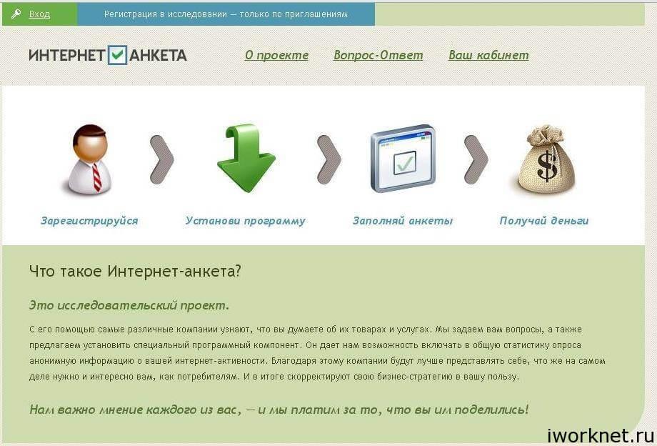 Gazprombank ru заявка на кредит