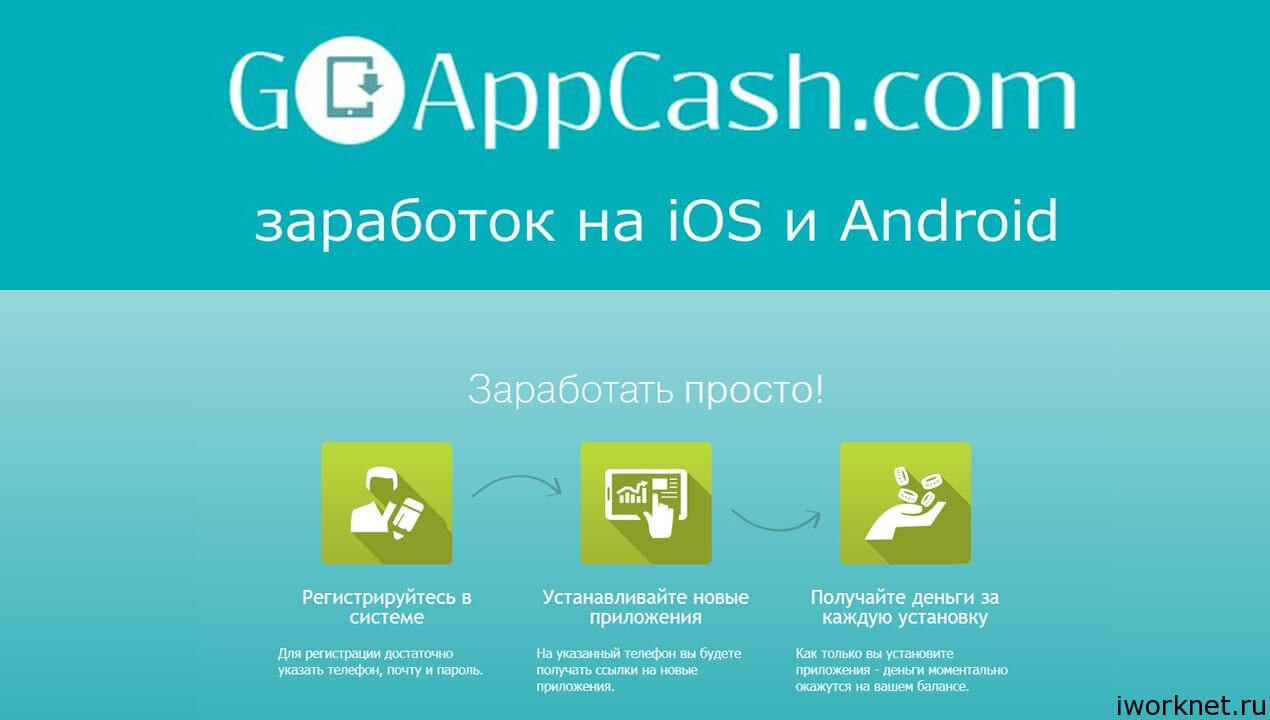 Приложения для заработка денег