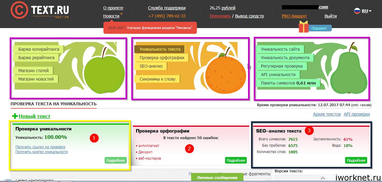 Копирайтинг сайты для заработка